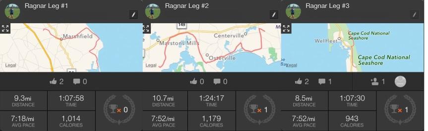 Ragnar Legs
