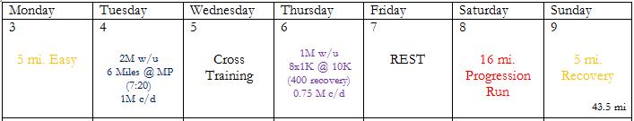 Training Week 3