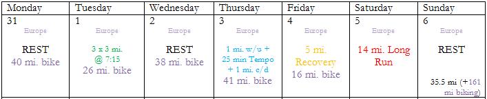 Training Week 7